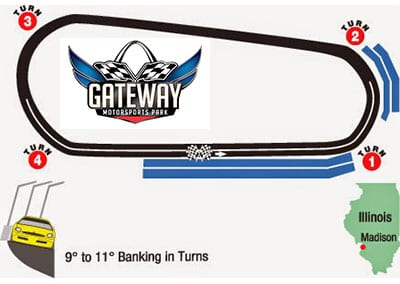 Rusty Wallace Racing Experience at Gateway Motorsports Park, NASCAR Racing Experience, Driving School
